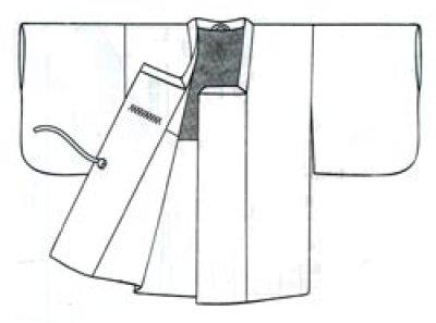 画像1: 道行コートのお仕立て